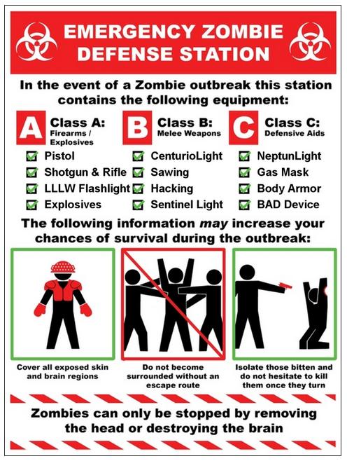 Zombie_Check_list_Centurio